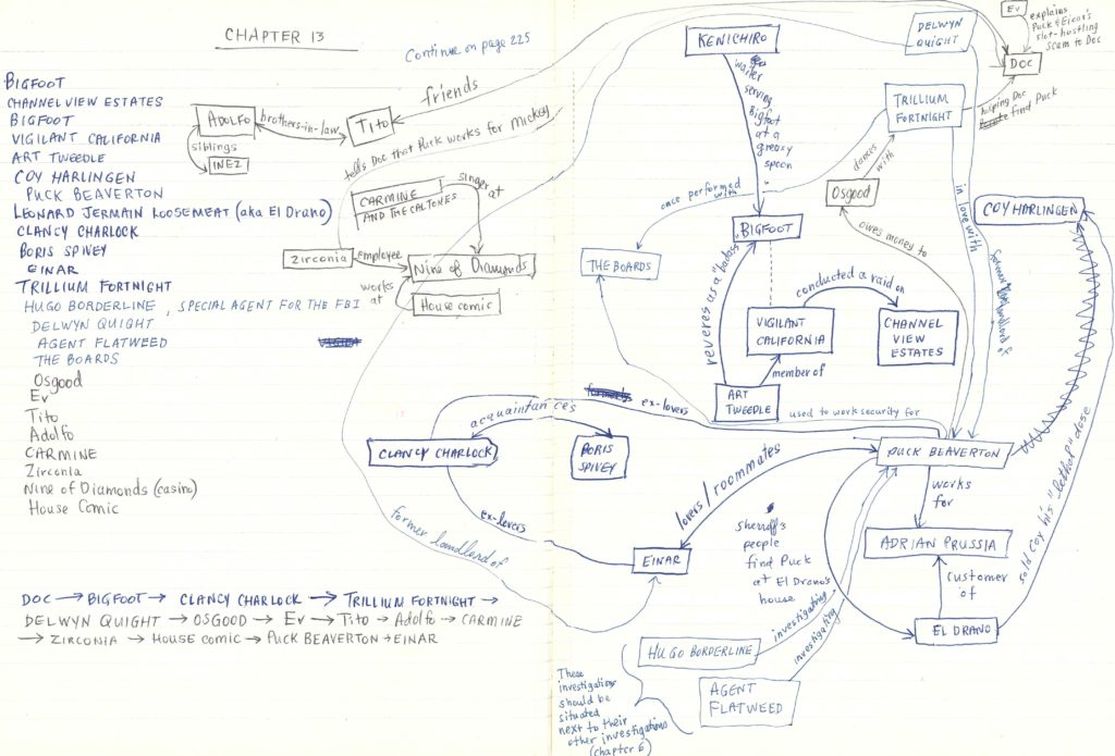 Preliminary diagram for Inherent Vice Diagrammed